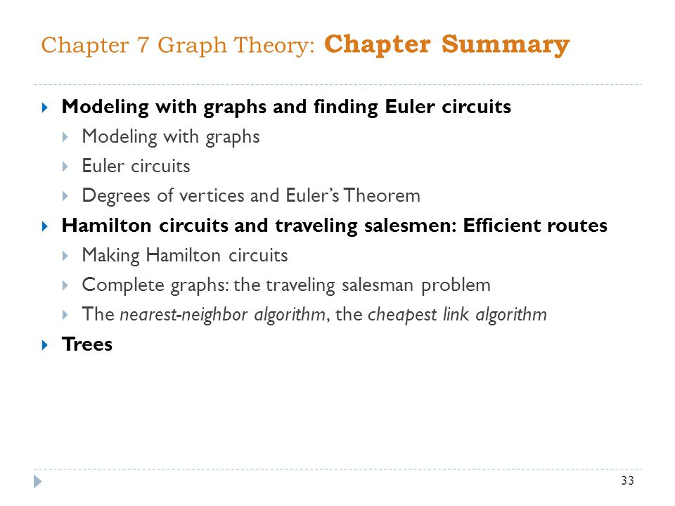 Chapter 7 Graph Theory: Chapter Summary 33  Modeling with graphs and finding Euler circuits  Modeling with graphs  Euler circuits  Degrees of vertices and Euler's Theorem  Hamilton circuits and traveling salesmen: Efficient routes  Making Hamilton circuits  Complete graphs: the traveling salesman problem  The nearest-neighbor algorithm, the cheapest link algorithm  Trees
