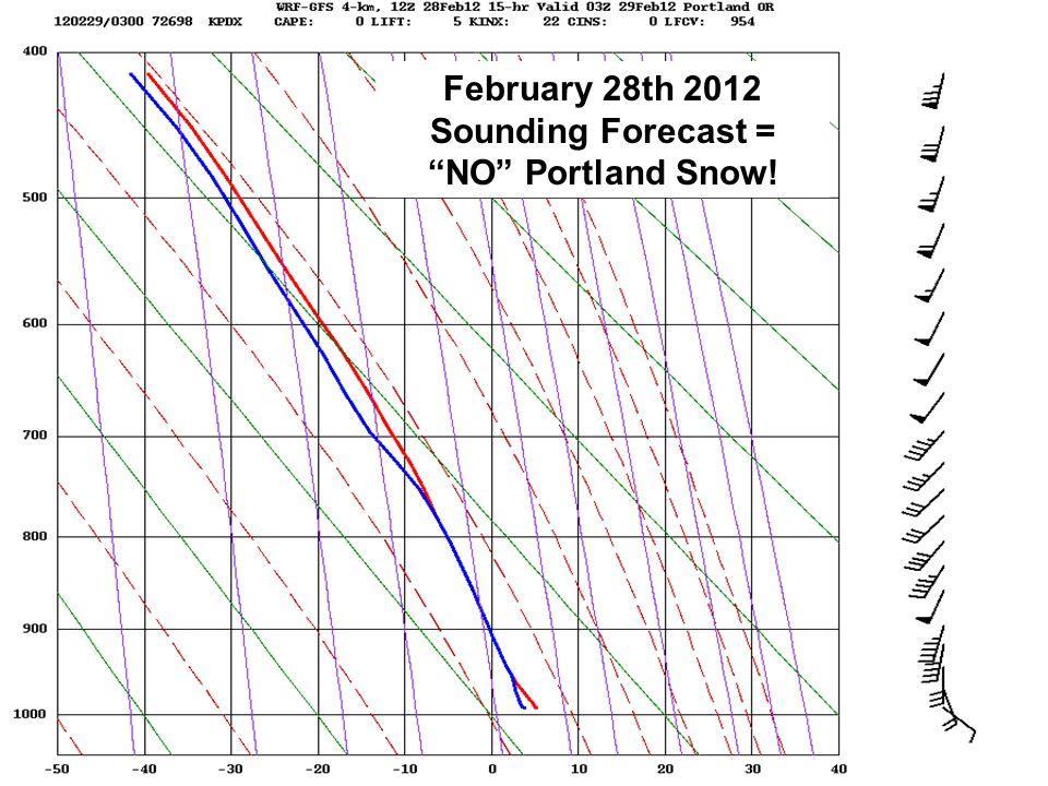 February 28th 2012 Sounding Forecast = NO Portland Snow!