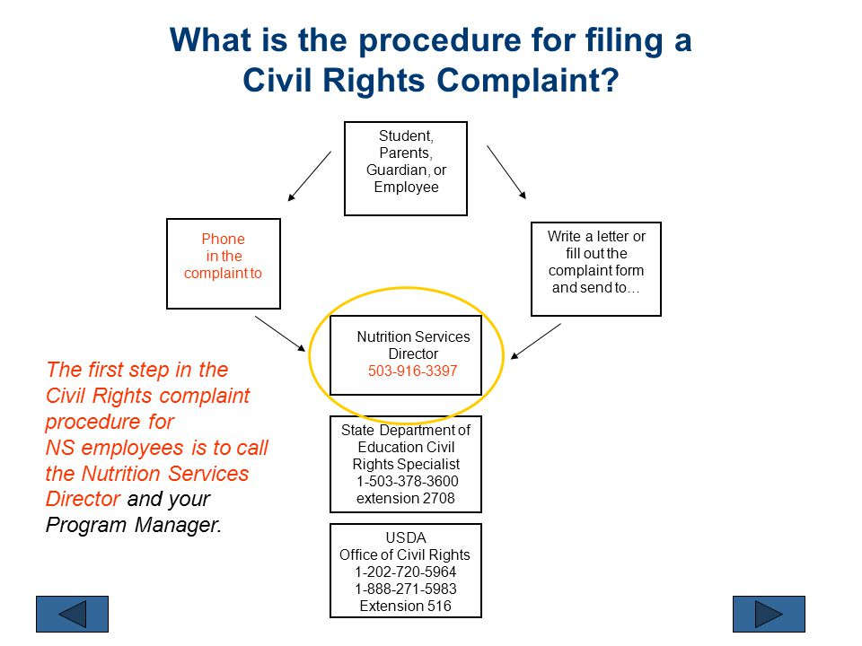 What is the procedure for filing a Civil Rights Complaint.
