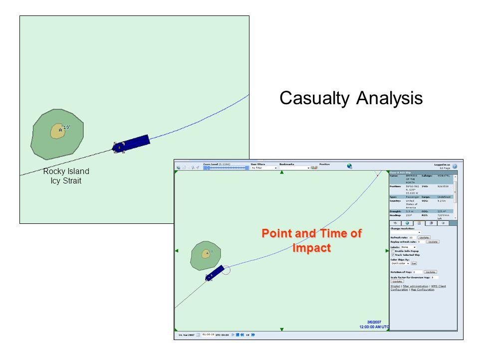 Vessel Traffic Analysis