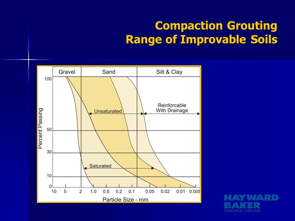 Compaction Grouting Range of Improvable Soils