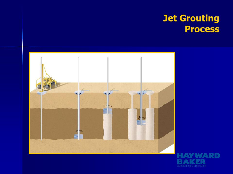 Jet Grouting Process