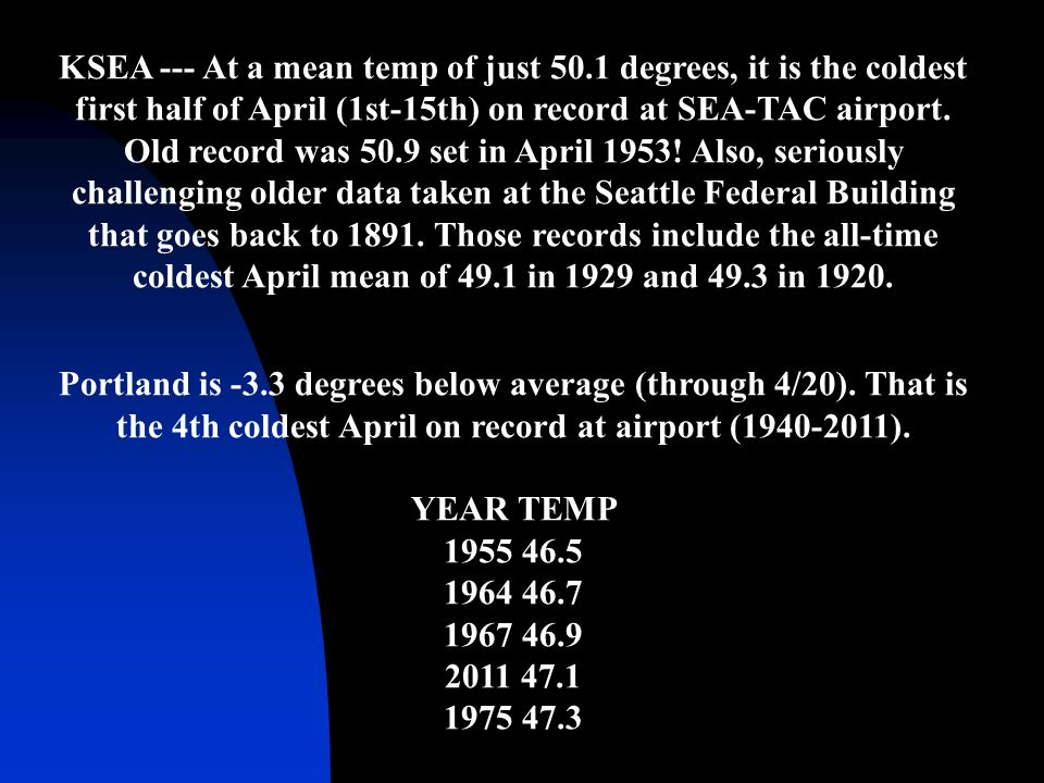KSEA --- At a mean temp of just 50.1 degrees, it is the coldest first half of April (1st-15th) on record at SEA-TAC airport.