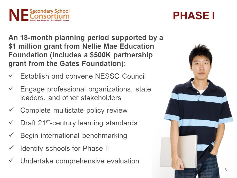 An 18-month planning period supported by a $1 million grant from Nellie Mae Education Foundation (includes a $500K partnership grant from the Gates Foundation): Establish and convene NESSC Council Engage professional organizations, state leaders, and other stakeholders Complete multistate policy review Draft 21 st -century learning standards Begin international benchmarking Identify schools for Phase II Undertake comprehensive evaluation PHASE I 6