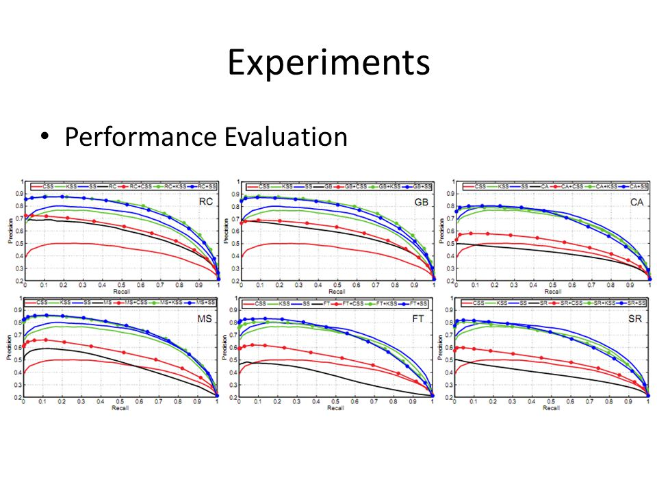Experiments Performance Evaluation