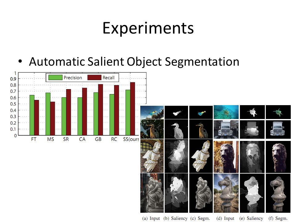 Automatic Salient Object Segmentation