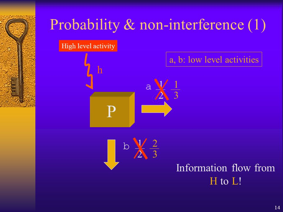 14 Probability & non-interference (1) P a b High level activity a, b: low level activities Information flow from H to L.