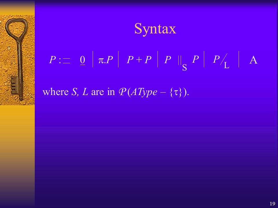 19 Syntax P :0  P P + P P P S P L A where S, L are in P (AType – {  }).