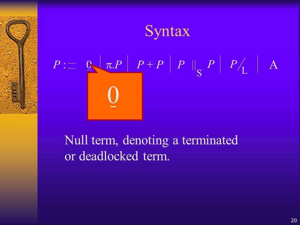 20 Syntax P :0  P P + P P P S P A 0 Null term, denoting a terminated or deadlocked term. L