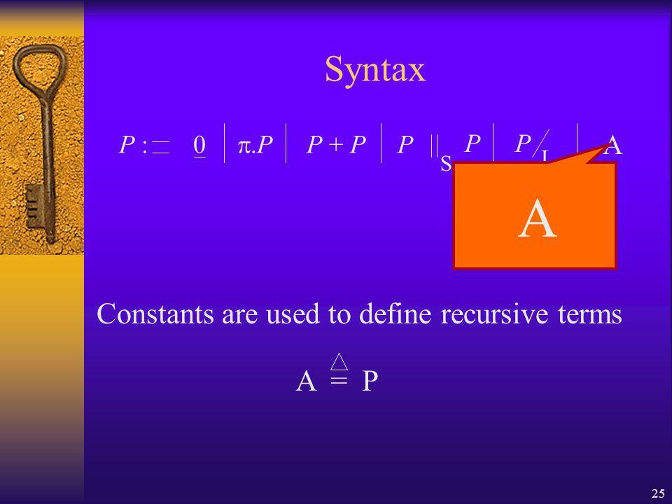 25 L Syntax P :0  P P + P P P S P A A Constants are used to define recursive terms A = P