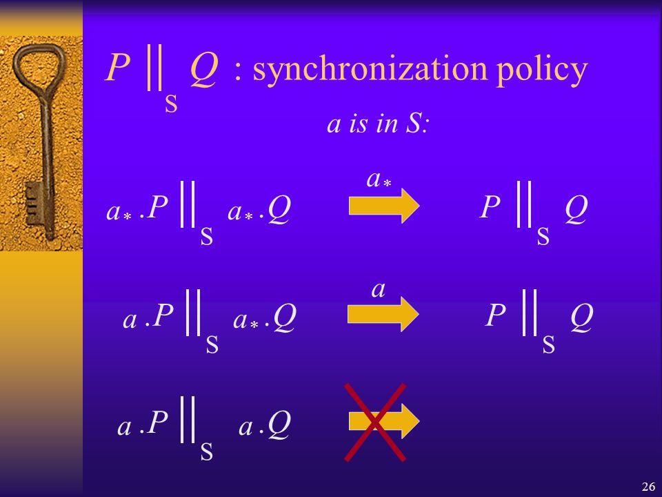 26 : synchronization policy a*a* P Q S.P S a*a*.Q P S Q a.P S a*a*.Q P S Q a*a* a a.P S a.Q a is in S: