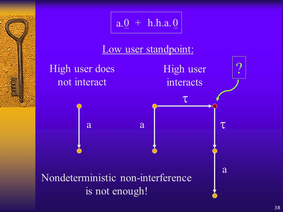 38 0h.h.a. a. + Low user standpoint: High user does not interact High user interacts aa  a 0  .