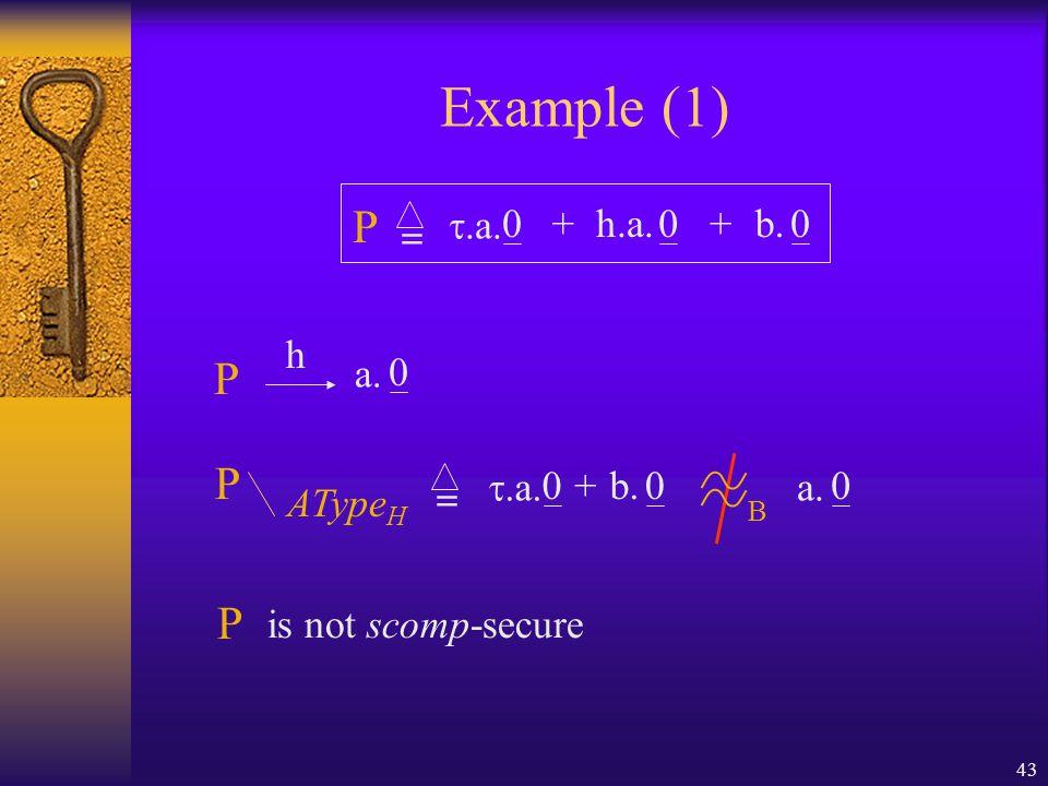 43 Example (1) 0 a. 0h.a. .a. +0b.0+ 0 .a. +b.0 B P h P 0 a. = AType H P = is not scomp-secure P