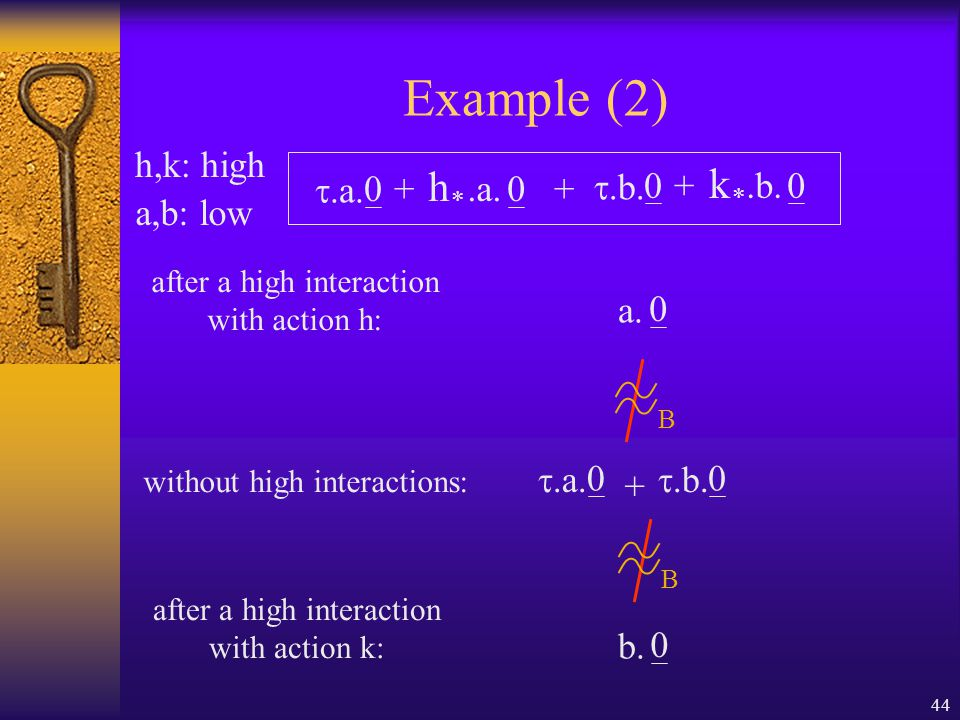 44 Example (2) 0.a. .a. +0+ h*h* 0.b. .b. +0 k*k* h,k: high a,b: low 0 .a.