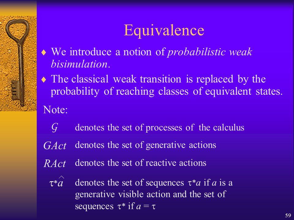 59 Equivalence  We introduce a notion of probabilistic weak bisimulation.
