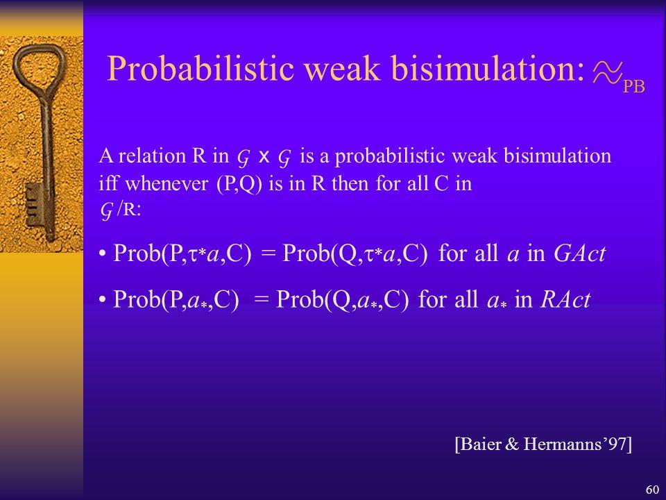 60 Probabilistic weak bisimulation: A relation R in G x G is a probabilistic weak bisimulation iff whenever (P,Q) is in R then for all C in G / R : PB Prob(P,  * a,C) = Prob(Q,  * a,C) for all a in GAct Prob(P,a *,C) = Prob(Q,a *,C) for all a * in RAct [Baier & Hermanns'97]