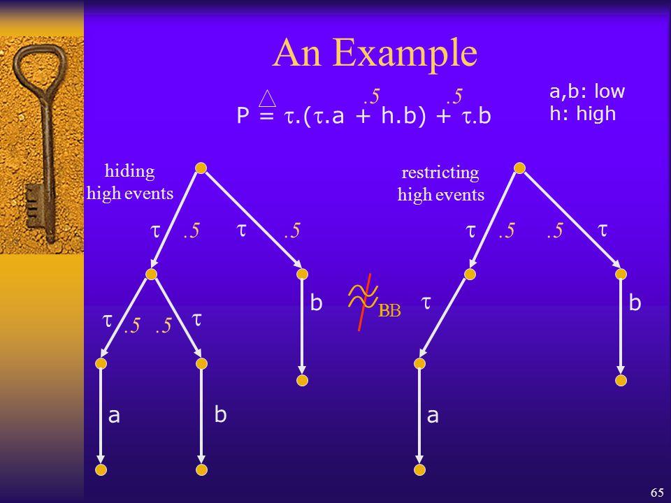 65 An Example P = .( .a + h.b) +  b.5 b    a  b   a  b hiding high events restricting high events.5 B PB a,b: low h: high