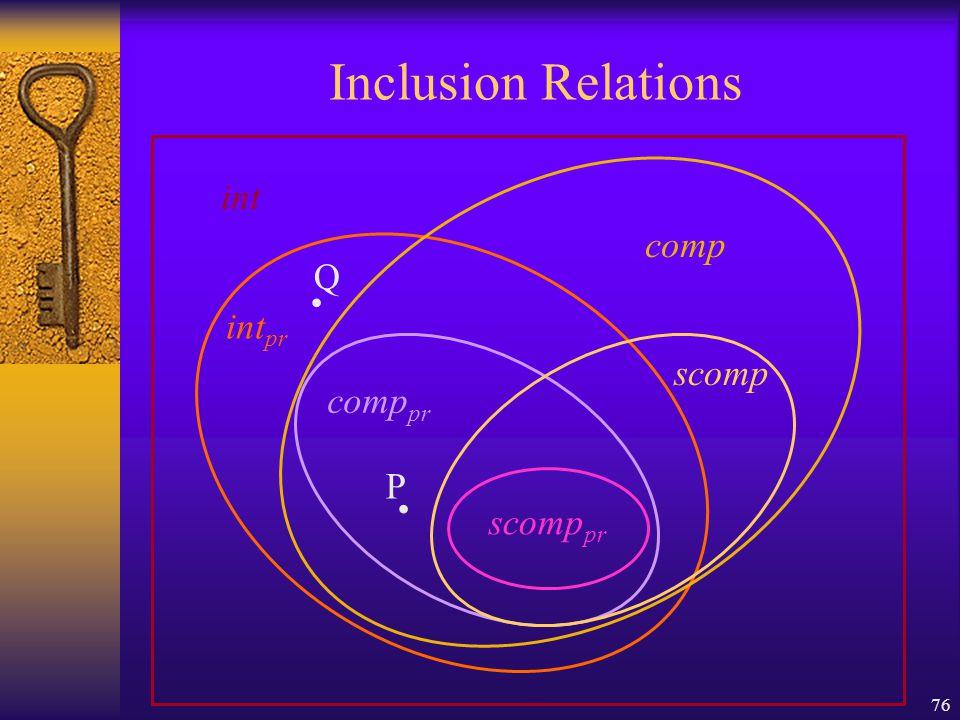 76 Inclusion Relations scomp pr comp pr int pr scomp int comp P. Q.