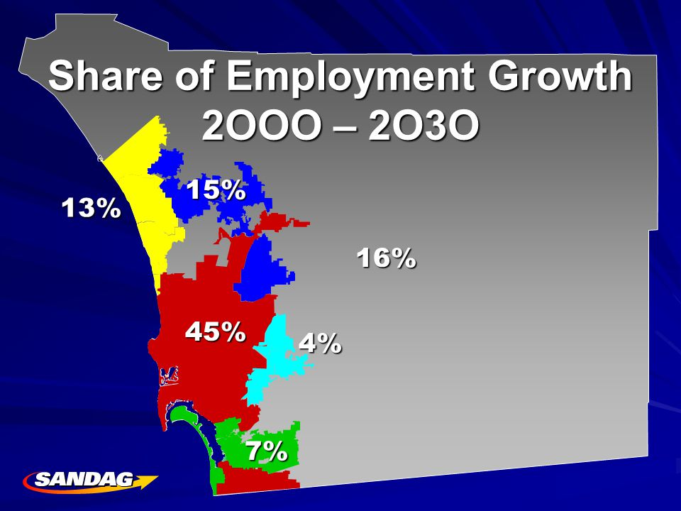 Share of Employment Growth 2OOO – 2O3O 13%15%4% 45% 16% 7%