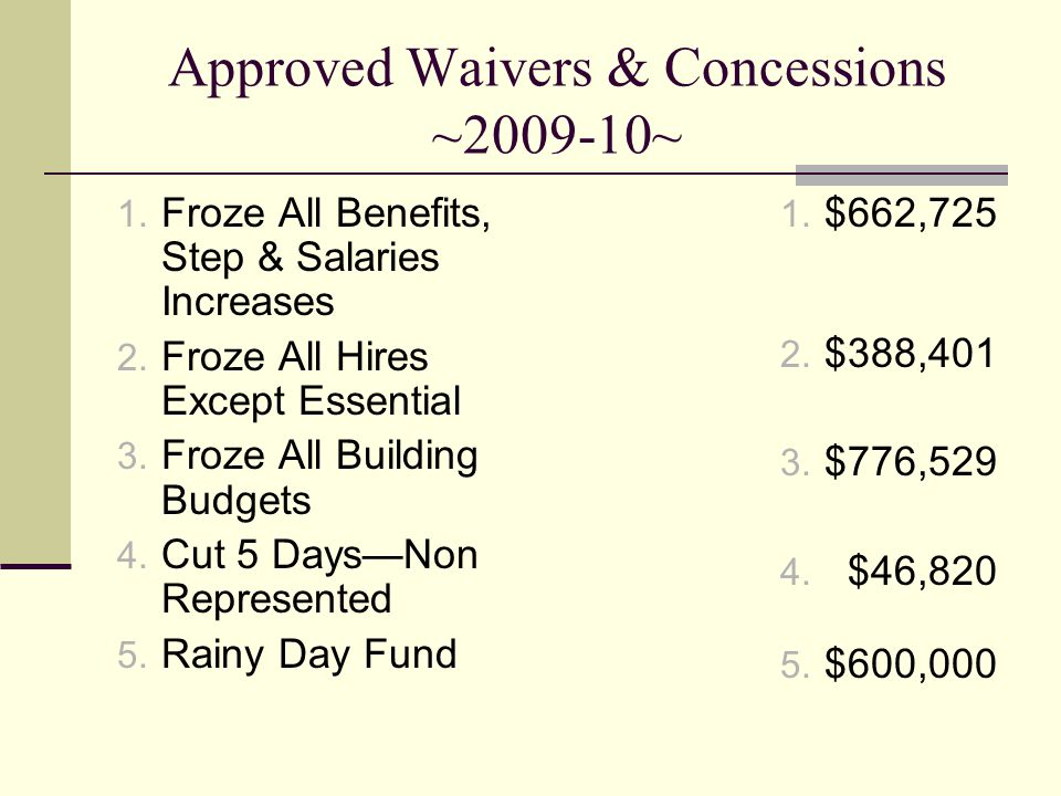 Approved Waivers & Concessions ~2009-10~ 1. Froze All Benefits, Step & Salaries Increases 2.