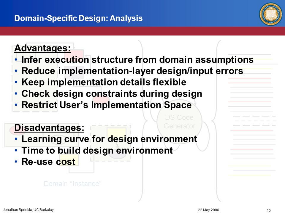 10 22 May 2006 Jonathan Sprinkle, UC Berkeley Domain-Specific Design: Analysis Domain Instance DS Code Generator Advantages: Infer execution structure from domain assumptions Reduce implementation-layer design/input errors Keep implementation details flexible Check design constraints during design Restrict User's Implementation Space Disadvantages: Learning curve for design environment Time to build design environment Re-use cost