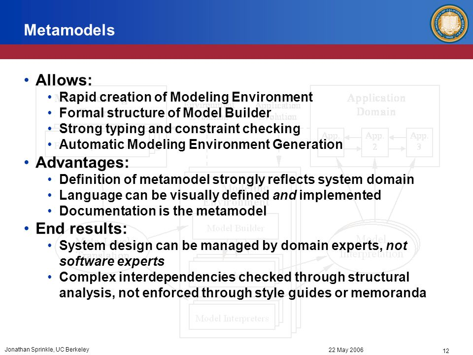12 22 May 2006 Jonathan Sprinkle, UC Berkeley Metamodels Allows: Rapid creation of Modeling Environment Formal structure of Model Builder Strong typing and constraint checking Automatic Modeling Environment Generation Advantages: Definition of metamodel strongly reflects system domain Language can be visually defined and implemented Documentation is the metamodel End results: System design can be managed by domain experts, not software experts Complex interdependencies checked through structural analysis, not enforced through style guides or memoranda