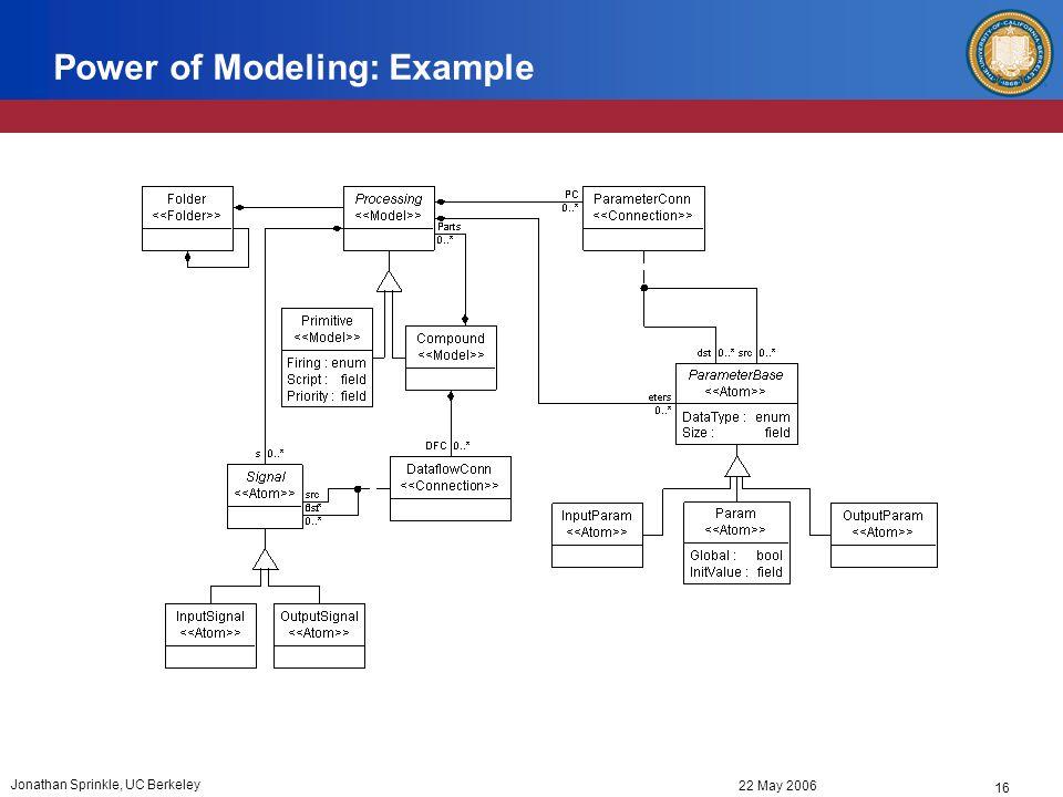 16 22 May 2006 Jonathan Sprinkle, UC Berkeley Power of Modeling: Example