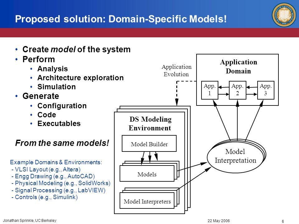 17 22 May 2006 Jonathan Sprinkle, UC Berkeley Power of Modeling: Example