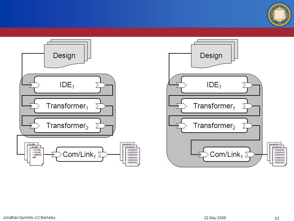 63 22 May 2006 Jonathan Sprinkle, UC Berkeley Design IDE 1 Transformer 1 Transformer 2 Com/Link 1 Design IDE 1 Transformer 1 Transformer 2 Com/Link 1