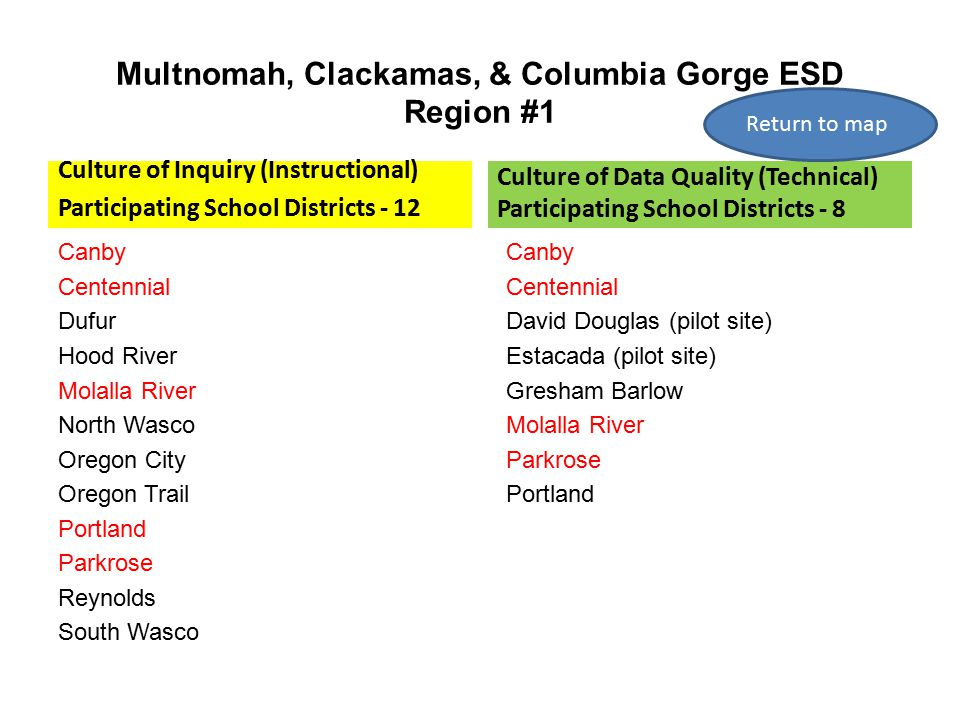 Multnomah, Clackamas, & Columbia Gorge ESD Region #1 Culture of Inquiry (Instructional) Participating School Districts - 12 Canby Centennial Dufur Hoo
