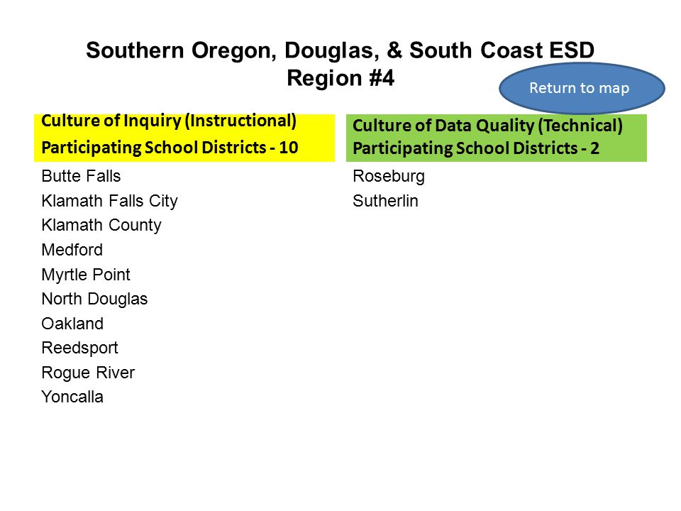 Southern Oregon, Douglas, & South Coast ESD Region #4 Culture of Inquiry (Instructional) Participating School Districts - 10 Butte Falls Klamath Falls