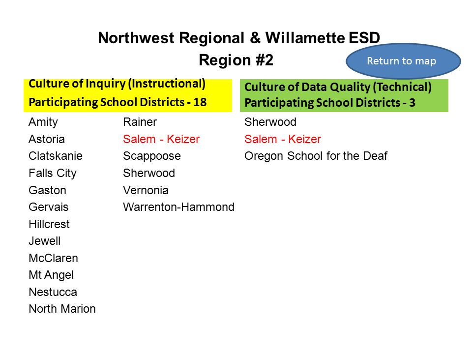 Northwest Regional & Willamette ESD Region #2 Culture of Inquiry (Instructional) Participating School Districts - 18 AmityRainer AstoriaSalem - Keizer
