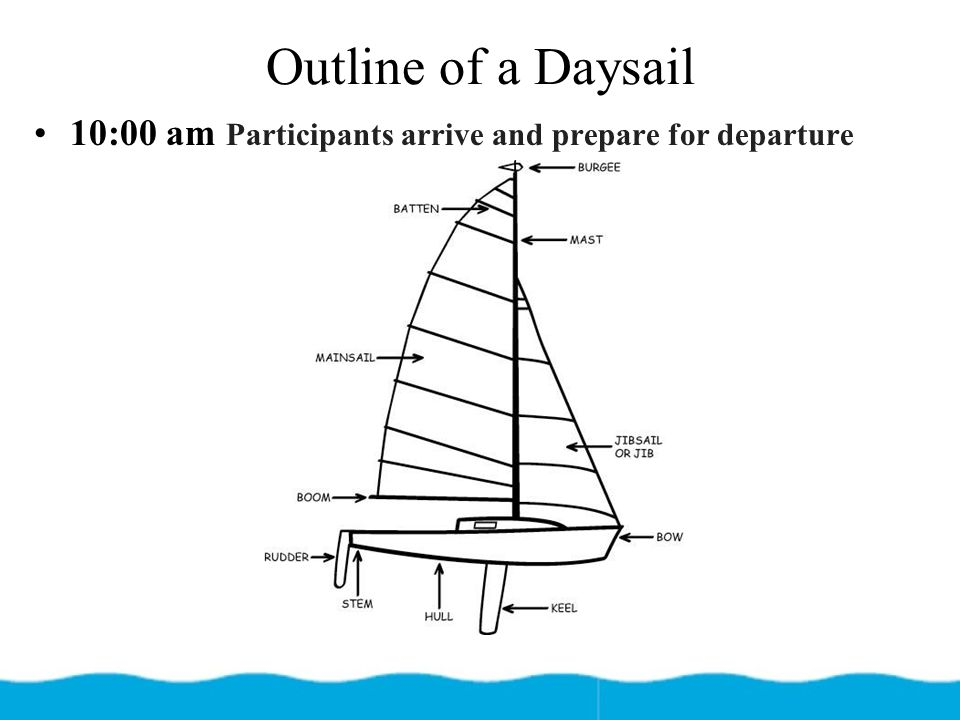 Outline of a Daysail 10:00 am Participants arrive and prepare for departure