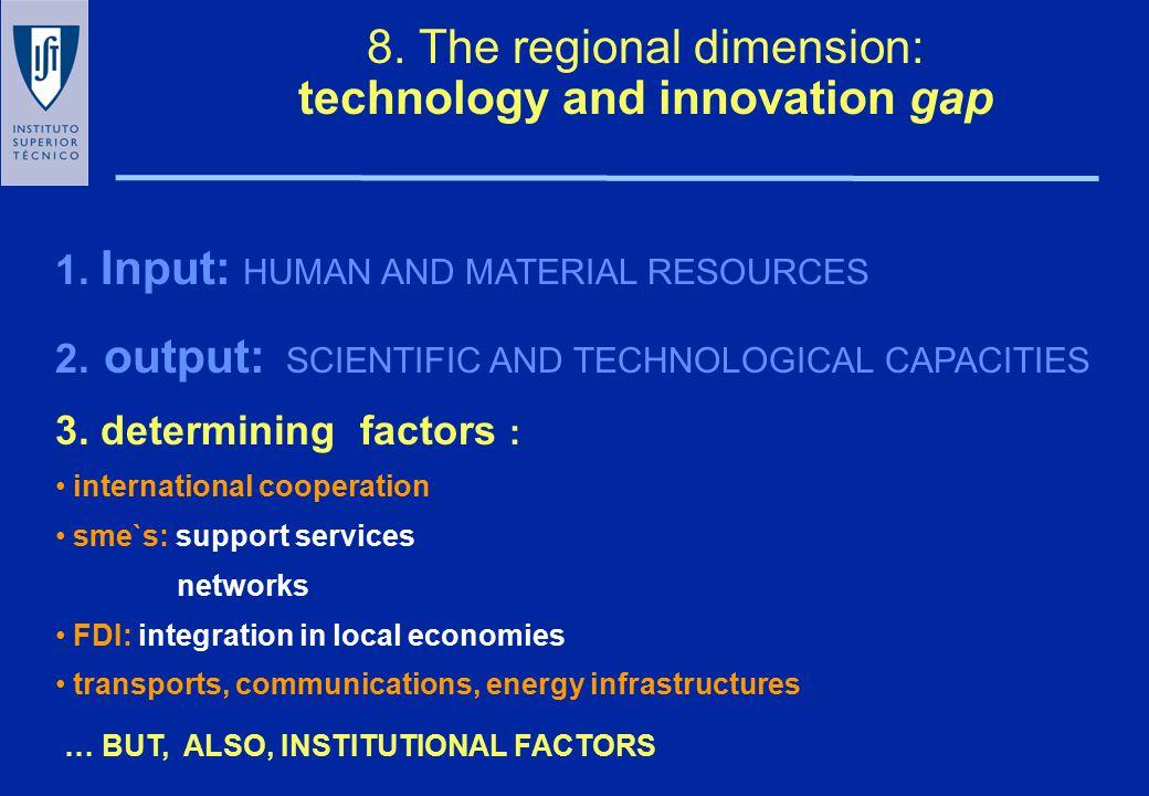 7. Institutional Development Market Regulation and Employment Protection Nicoletti, Scarpetta & Boylaud; OECD (2000)