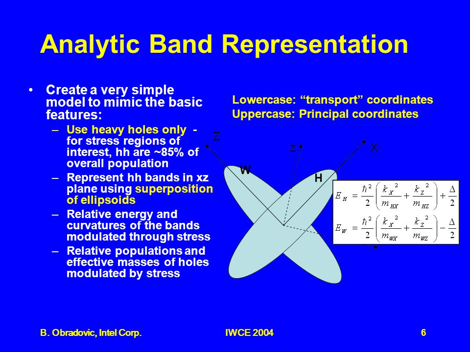 6B. Obradovic, Intel Corp.IWCE 2004 Analytic Band Representation Create a very simple model to mimic the basic features: –Use heavy holes only - for s