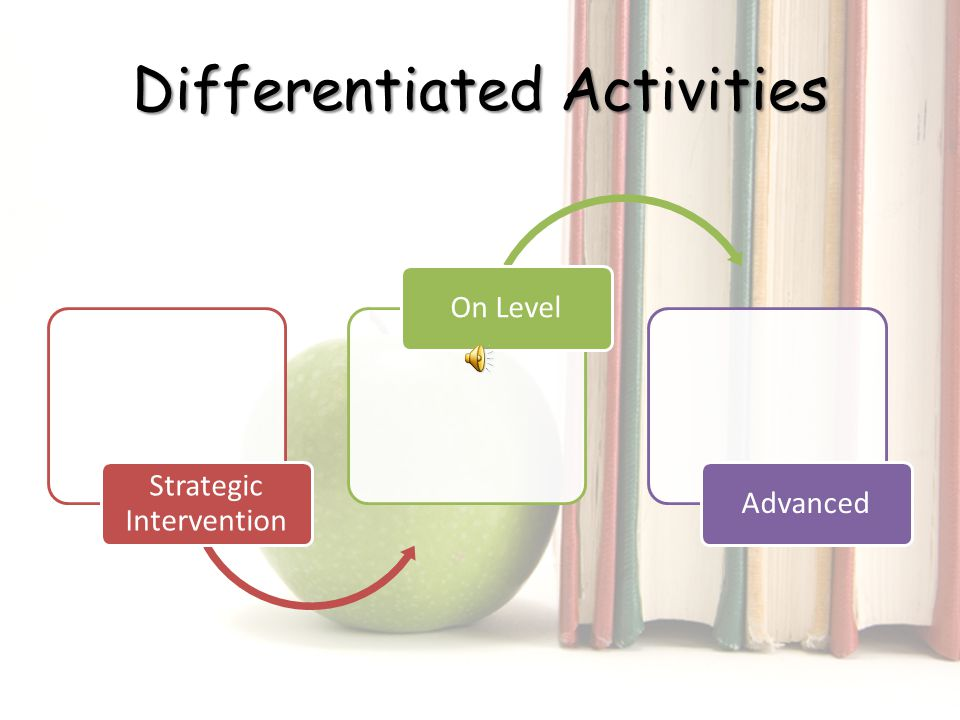 Differentiated Activities Strategic Intervention On LevelAdvanced