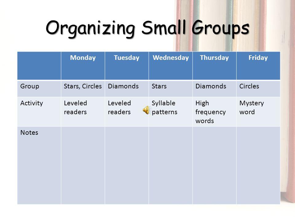 Organizing Small Groups MondayTuesdayWednesdayThursdayFriday GroupStars, CirclesDiamondsStarsDiamondsCircles ActivityLeveled readers Syllable patterns High frequency words Mystery word Notes
