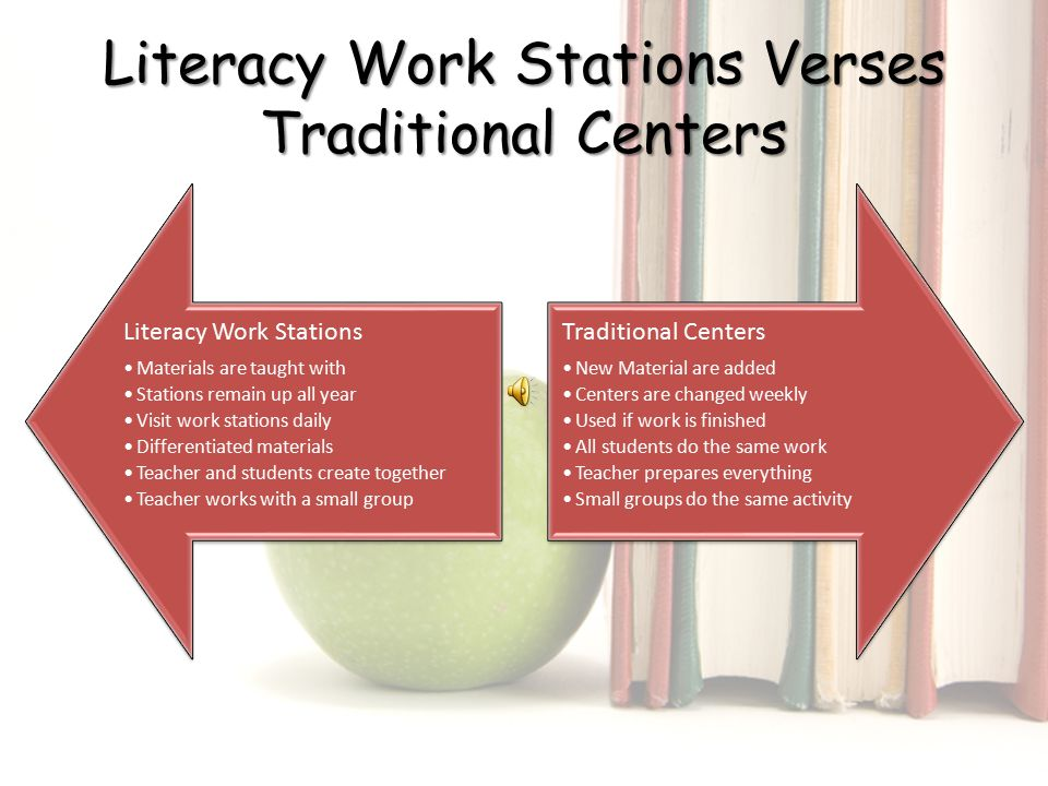 Literacy Work Stations Verses Traditional Centers Literacy Work Stations Materials are taught with Stations remain up all year Visit work stations daily Differentiated materials Teacher and students create together Teacher works with a small group Traditional Centers New Material are added Centers are changed weekly Used if work is finished All students do the same work Teacher prepares everything Small groups do the same activity