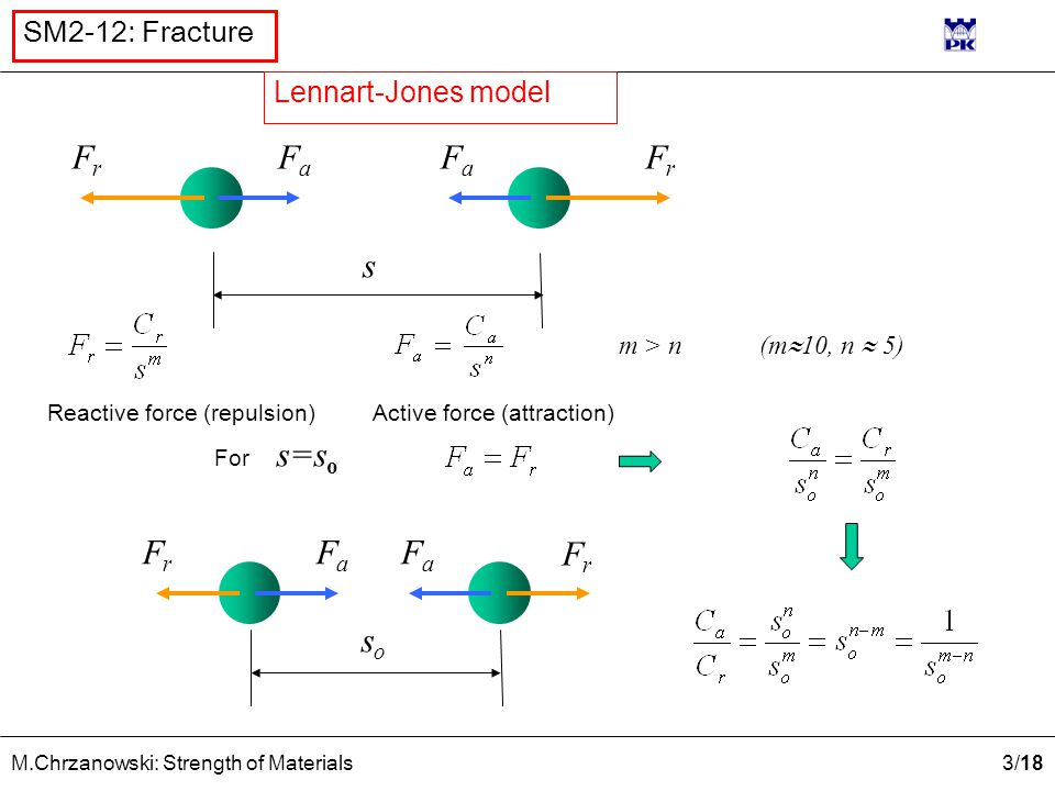 3 /18 M.Chrzanowski: Strength of Materials SM2-12: Fracture s FrFr FaFa FaFa FrFr Reactive force (repulsion)Active force (attraction) m > n (m  10, n