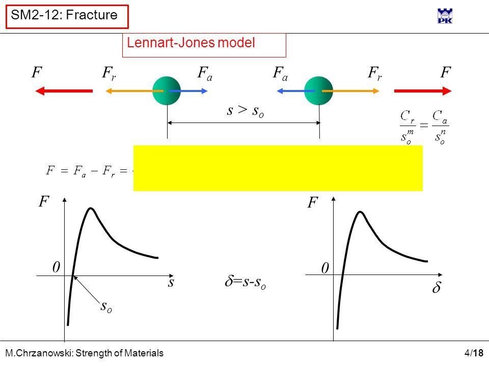 4 /18 M.Chrzanowski: Strength of Materials SM2-12: Fracture s > s o FrFr FaFa FaFa FrFr FF soso F  0  =s-s o F s 0 Lennart-Jones model