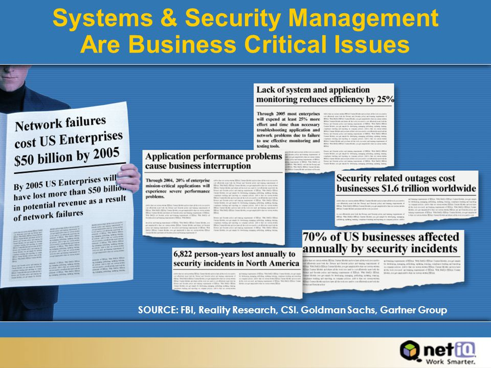 Systems & Security Management Are Business Critical Issues SOURCE: FBI, Reality Research, CSI.