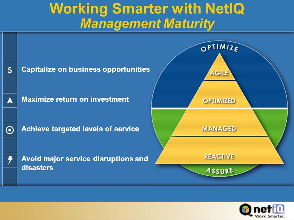 Working Smarter with NetIQ Management Maturity Avoid major service disruptions and disasters Achieve targeted levels of service Maximize return on investment Capitalize on business opportunities