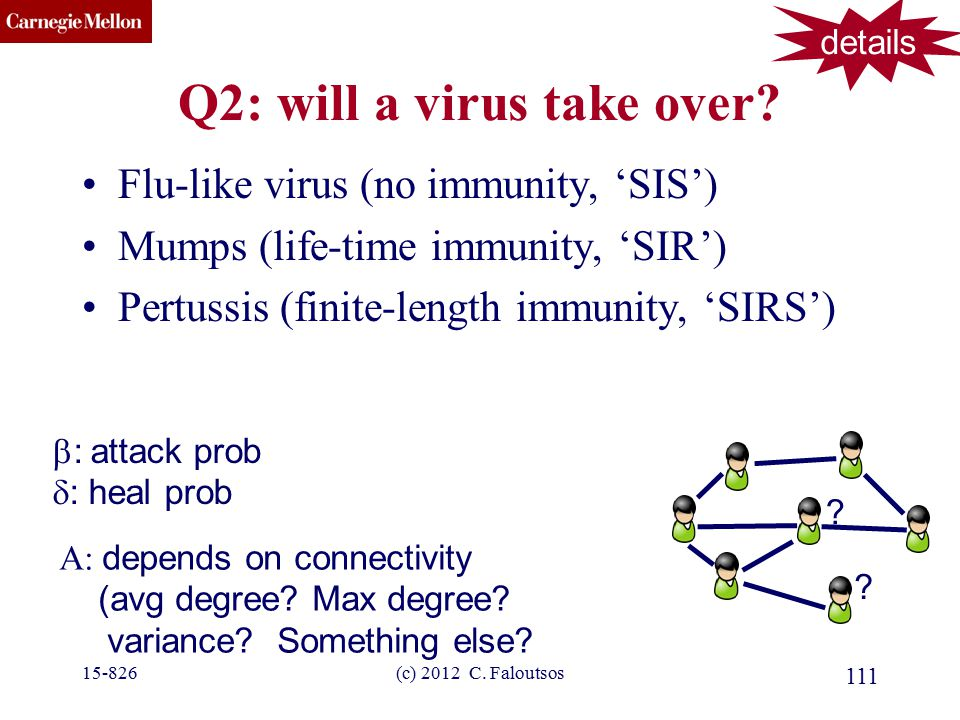 CMU SCS Q2: will a virus take over.