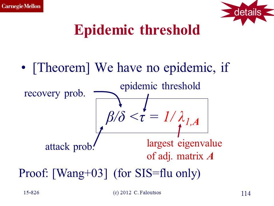 CMU SCS 15-826(c) 2012 C. Faloutsos 114 Epidemic threshold [Theorem] We have no epidemic, if β/δ <τ = 1/ λ 1,A largest eigenvalue of adj. matrix A att