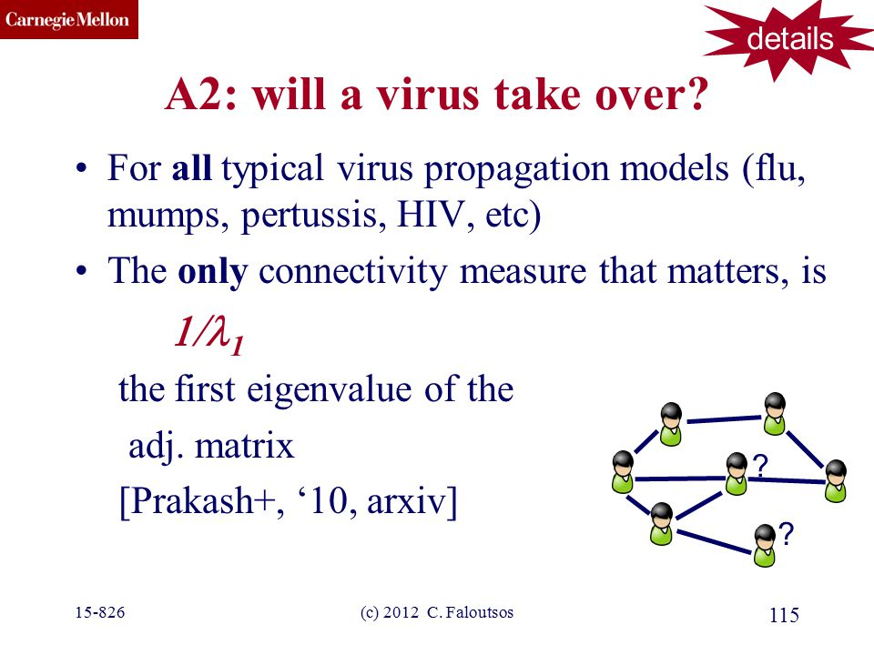 CMU SCS A2: will a virus take over.