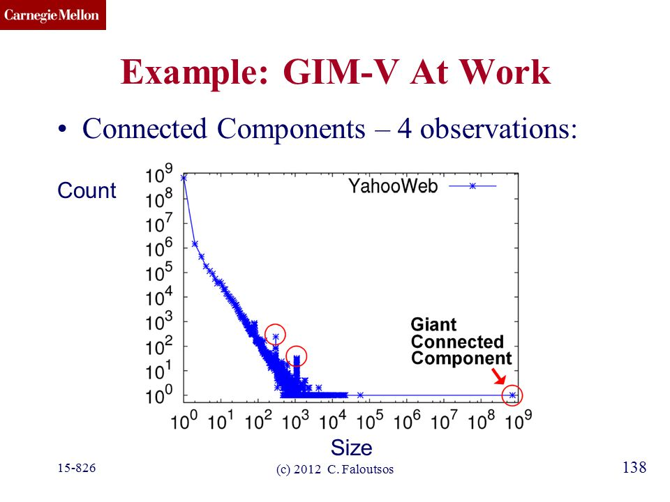 CMU SCS 138 Example: GIM-V At Work Connected Components – 4 observations: Size Count (c) 2012 C.