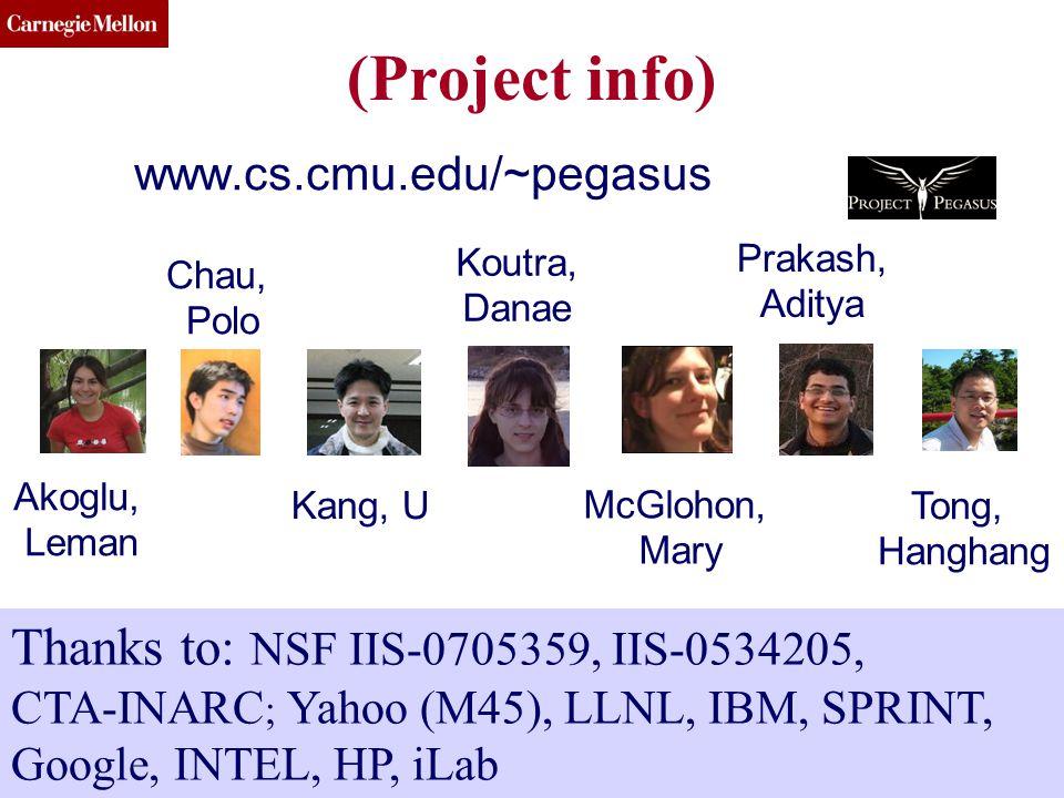 CMU SCS (c) 2012 C. Faloutsos 157 (Project info) Akoglu, Leman Chau, Polo Kang, U McGlohon, Mary Tong, Hanghang Prakash, Aditya 15-826 Thanks to: NSF