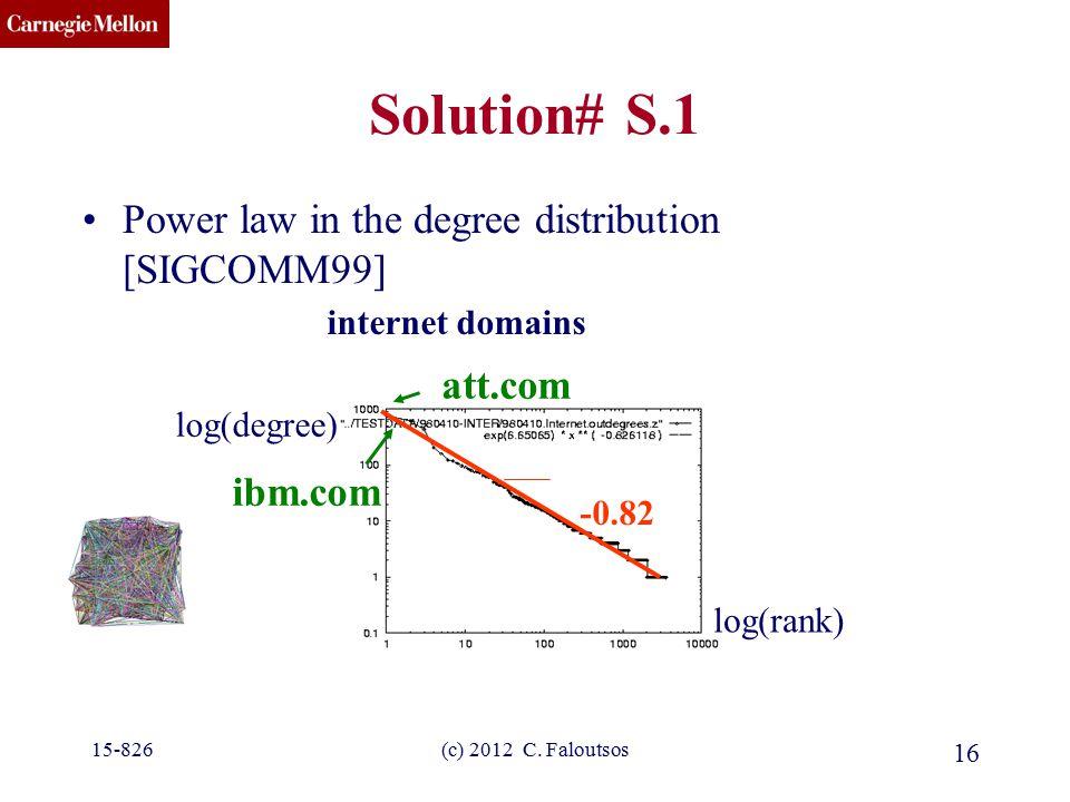 CMU SCS (c) 2012 C. Faloutsos 16 Solution# S.1 Power law in the degree distribution [SIGCOMM99] log(rank) log(degree) -0.82 internet domains att.com i