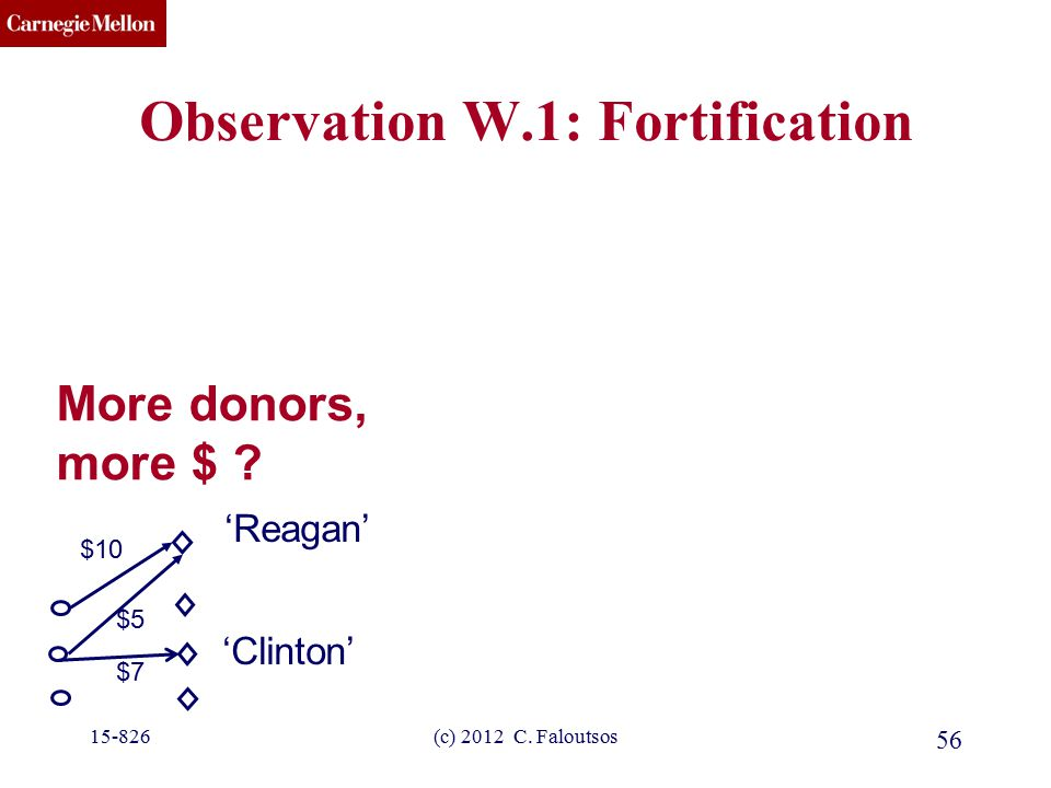 CMU SCS (c) 2012 C.Faloutsos 56 Observation W.1: Fortification More donors, more $ .