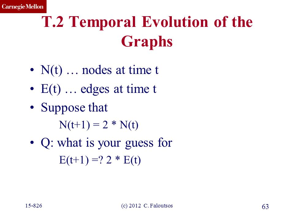 CMU SCS (c) 2012 C. Faloutsos 63 T.2 Temporal Evolution of the Graphs N(t) … nodes at time t E(t) … edges at time t Suppose that N(t+1) = 2 * N(t) Q: